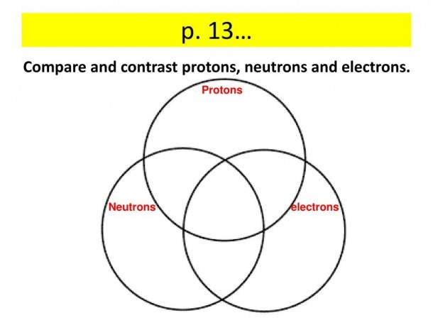 Create A Venn Diagram Comparing Osmosis And Diffusion