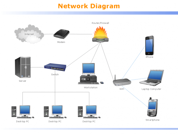 Local Area Network (lan)  Computer And Network Examples
