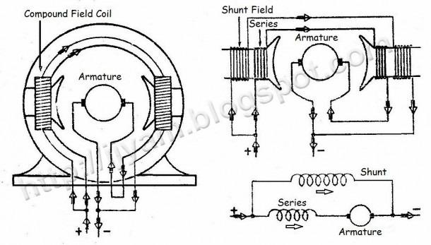 dayton wire diagrams