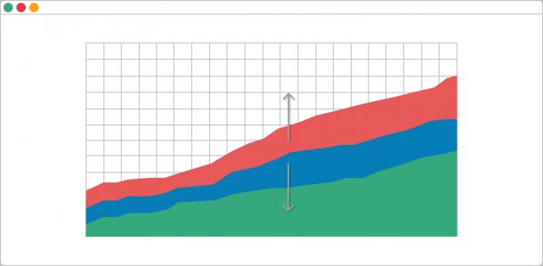 Cumulative Flow Diagram For Process Stability