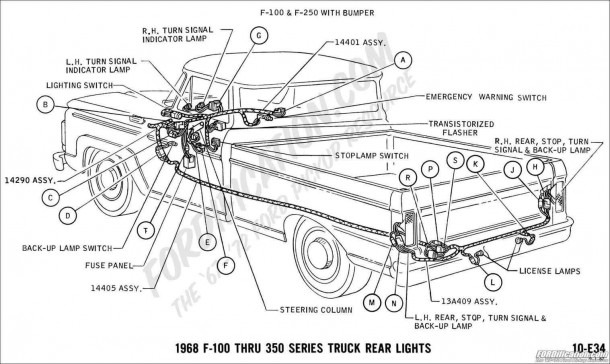 Pickup Truck Inspection Diagram