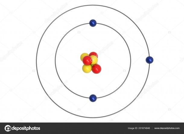 Lithium Atom Bohr Model Proton Neutron Electron Illustration