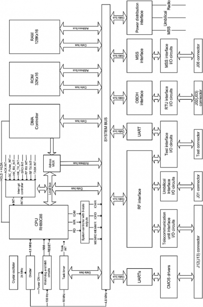 Detailed Functional Block Diagram Of The Ess Processor (nominal