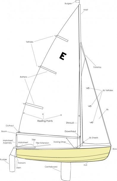 Boat Diagram