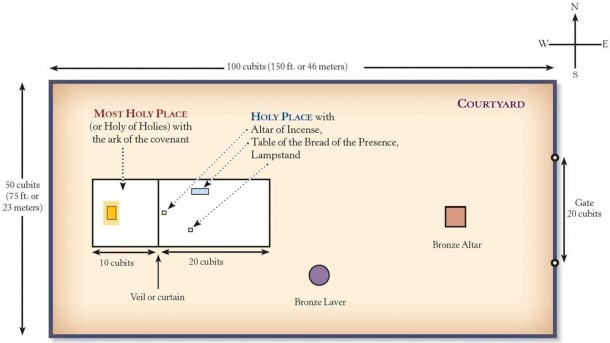 Diagram Of Tabernacle And Courtyard (lesson 23) — Shepherd Of The