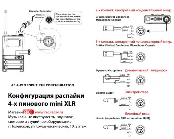 Wiring Diagram For Xlr