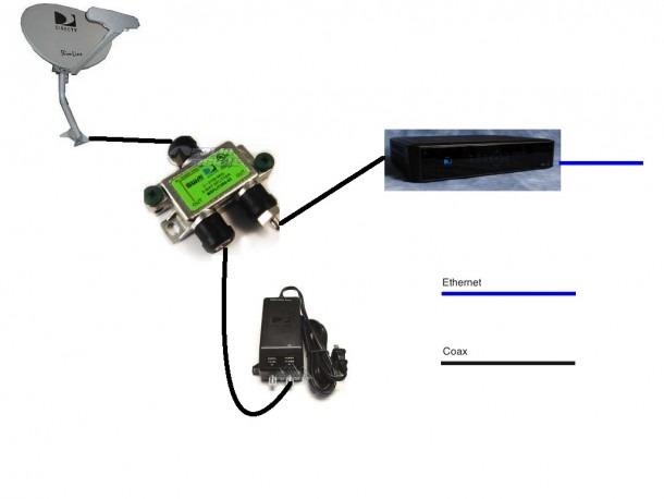 Direct Tv Cable Connection Diagram  U2013 Best Diagram Collection