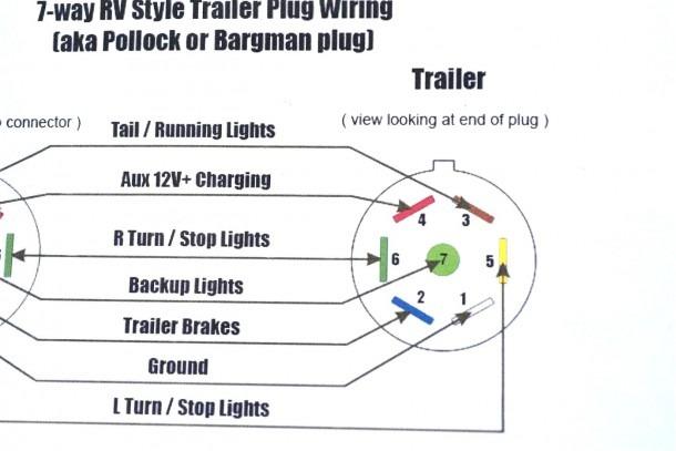 Dodge 7 Way Trailer Plug Wiring Diagram Dodge 7 Way Trailer Plug