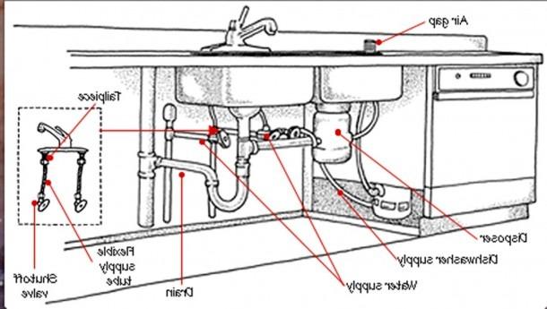 Double Kitchen Sink Drain Diagram Contemporary Art Kitchen Sink