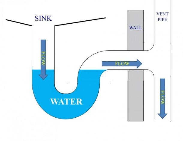 Bathroom  Impressive Bathtub Drain Plumbing Diagram Applied To