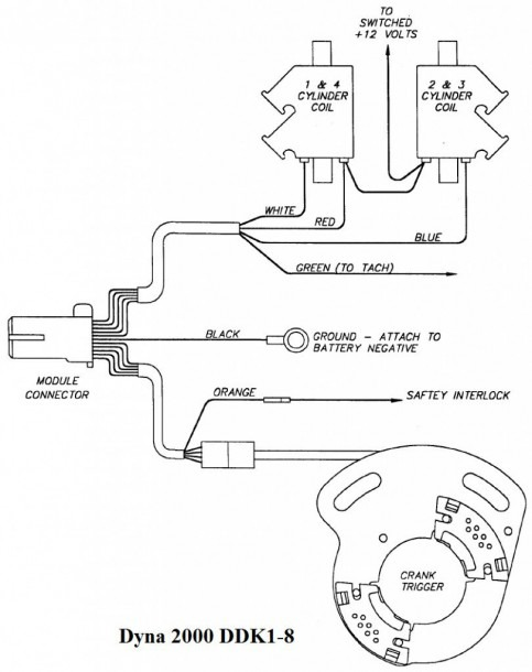 Evo Engine Diagram