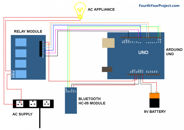 Circuit Diagram For Arduino Bluetooth Home Automation Using