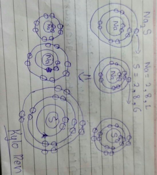 Ionic Equation,electron Dot Structural Diagram And Atomic