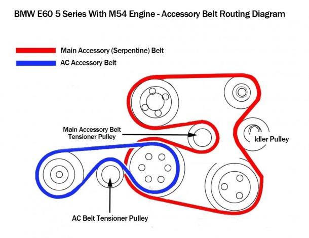 05 325i Belt Diagram