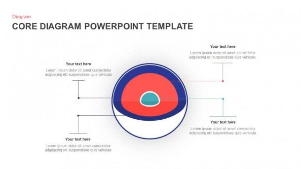 Earth Core Diagram Powerpoint Template & Keynote