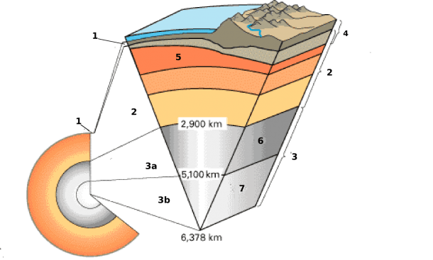 File Earth Cross Section