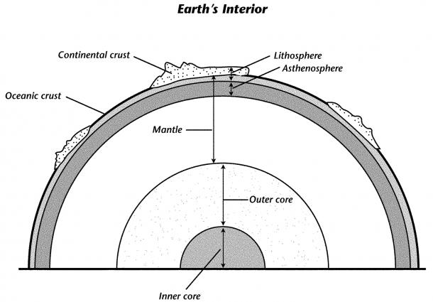 Inside Earth (lesson 0075)
