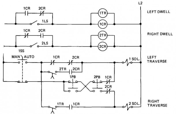 Square D Control Wiring