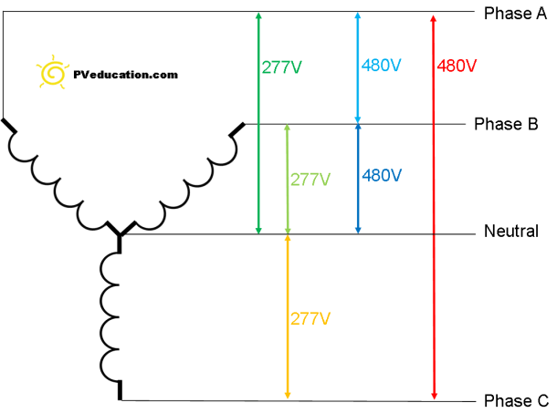 208v Plug Wiring Diagram