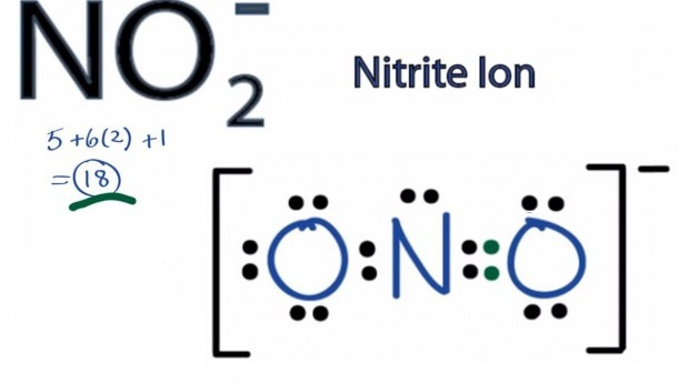 Electron Dot Diagram For Sodium Beautiful No2 Lewis Structure How
