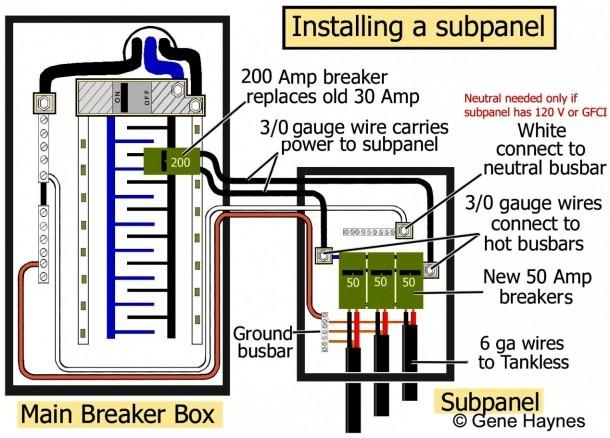 100 Breaker Box Wiring Diagram
