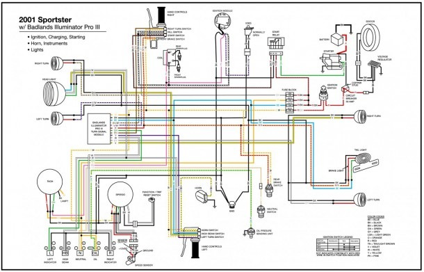 Harley Throttle Cable Diagram