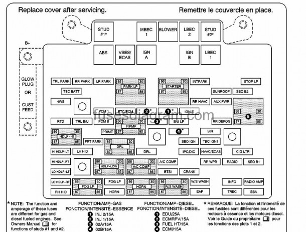 2007 Chevy Express Fuse Box Diagram
