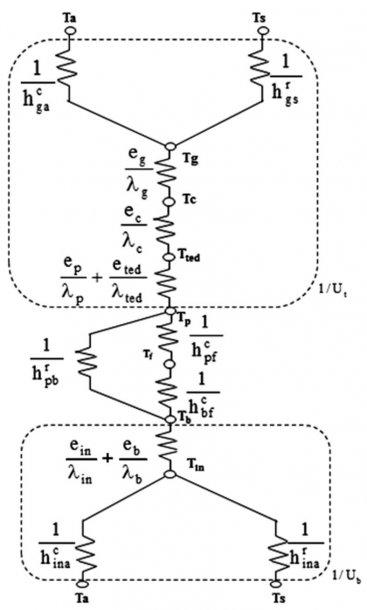 Equivalent Circuit Diagram Of The Pv T Air Collector