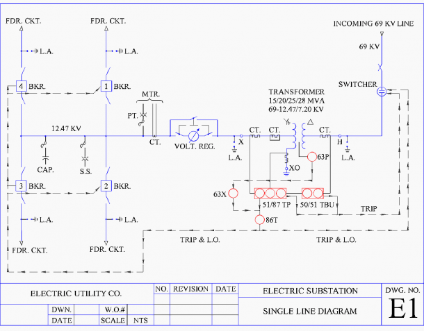 Single Line Control Diagram