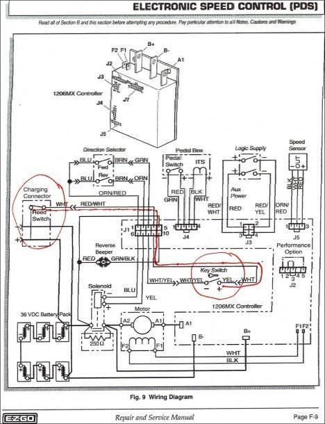 ezgo txt wiring diagram ezgo forward reverse switch wiring