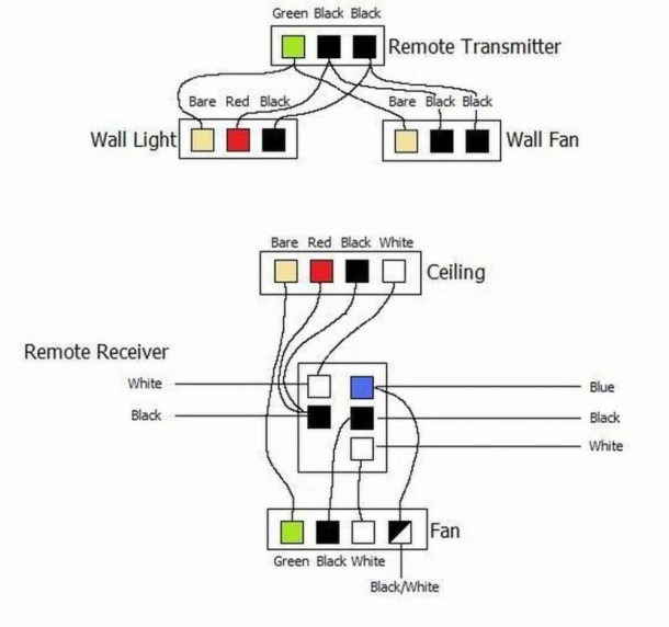 5 Wire Ceiling Fan Switch Diagram