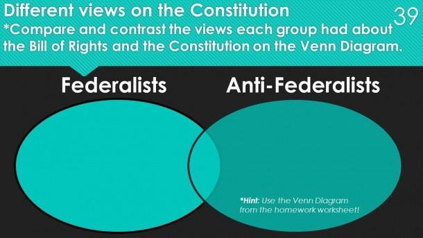 Federalism Venn Diagram Pdf