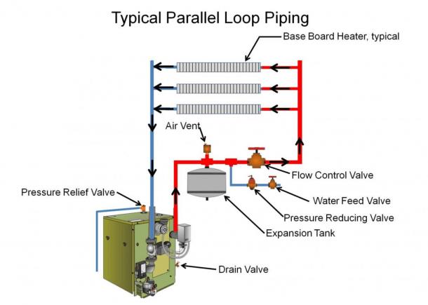 Residential Boiler Diagram
