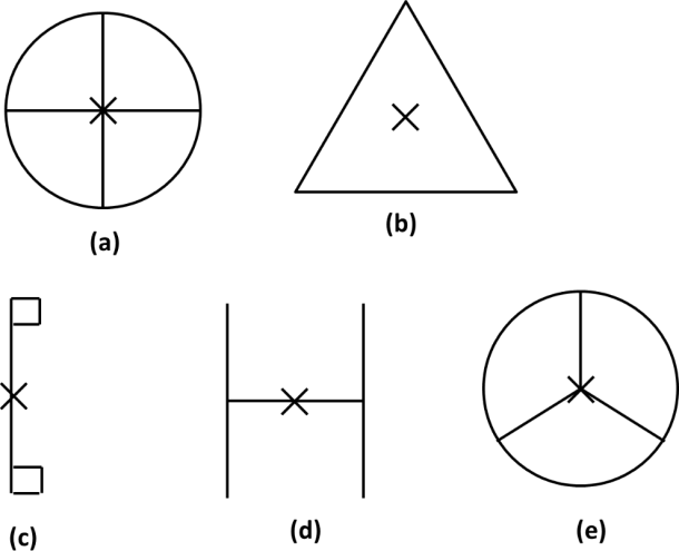 Ncert Class 7 Mathematics Solutions  Chapter 14 – Symmetry