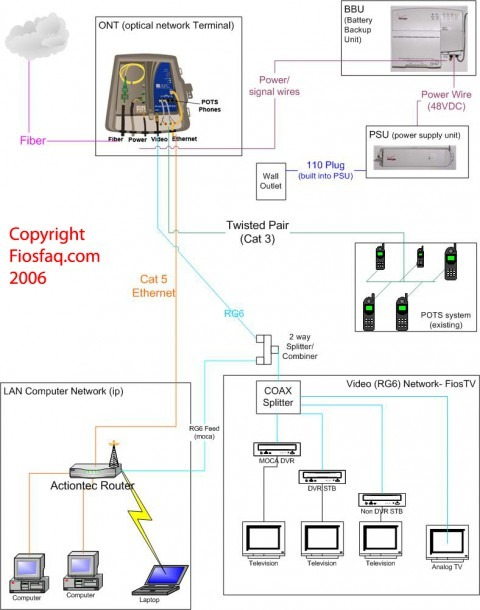 Wiring Diagram For Cable Internet