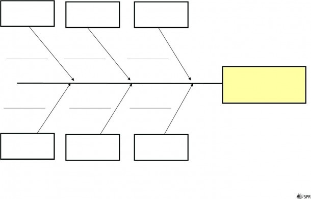6m In Fishbone Diagram