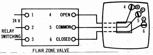 Flair3w 001 Djfc2 On Honeywell Zone Valve Wiring Diagram