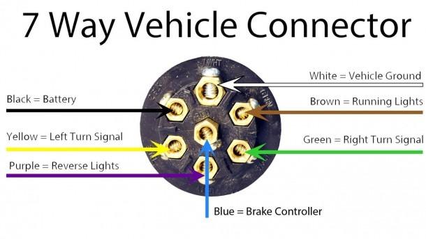 Ford Ranger 12 Pin Trailer Plug Wiring Diagram