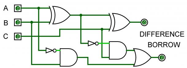Logic Diagram Full Subtractor Wiring Diagram Schematics