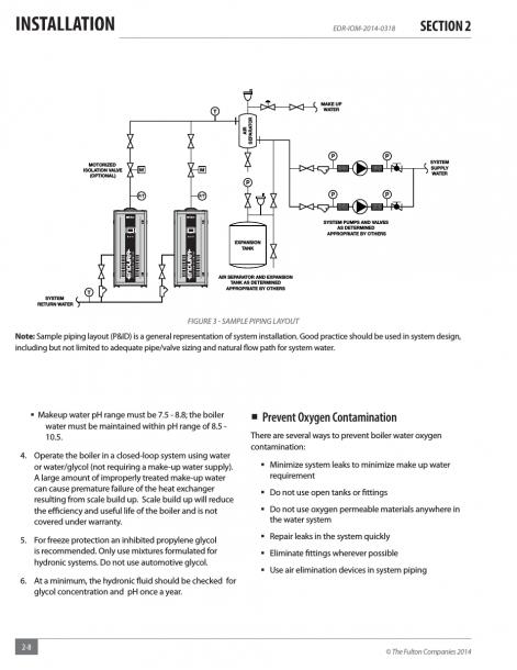 Installation, Prevent Oxygen Contamination