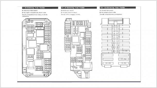 Mercedes C300 Fuse Box