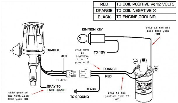 1980 Ford Distributor Wiring Diagram