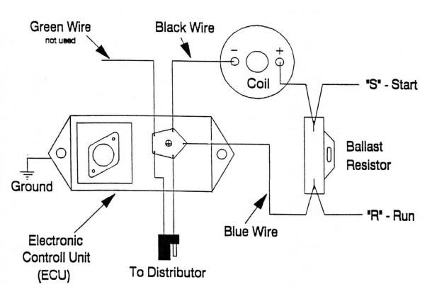 1968 Ford Alternator Wiring Diagram