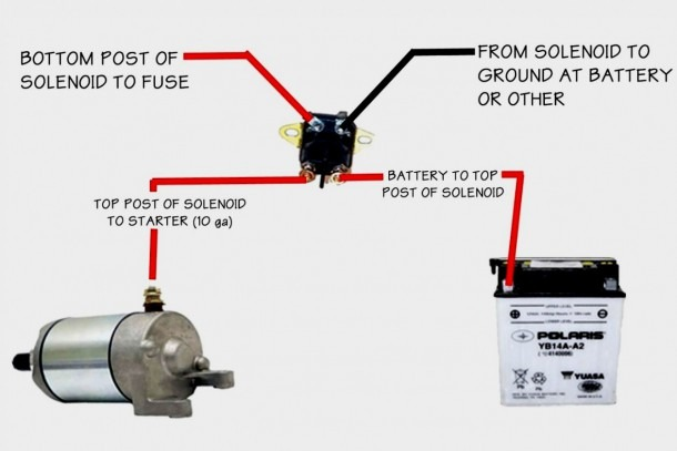 Atv Solenoid Wiring Diagram