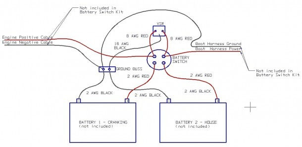Perko Dual Battery Switch Wiring Diagram Chargers Best Of Marine
