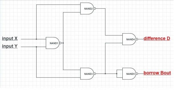 File Half Subtractor Using Nand Jpg