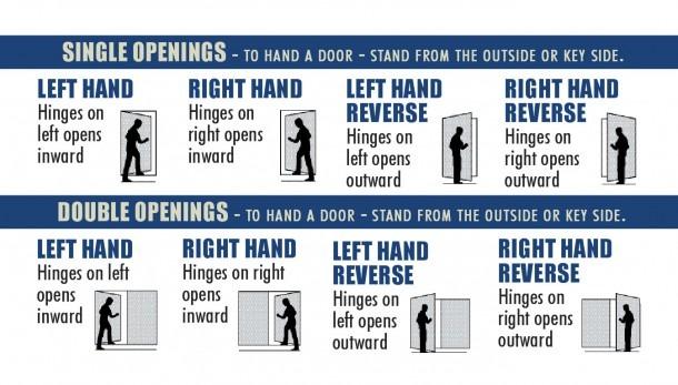 Determine Door Handing