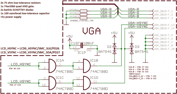 Rca To Vga Converter Schematic Diagram