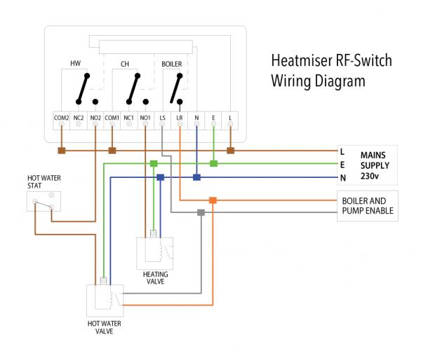 Heatmiser Underfloor Heating Wiring Diagram