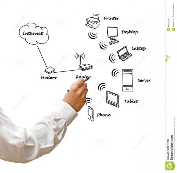 Home Network Diagram Stock Illustration  Illustration Of Computer
